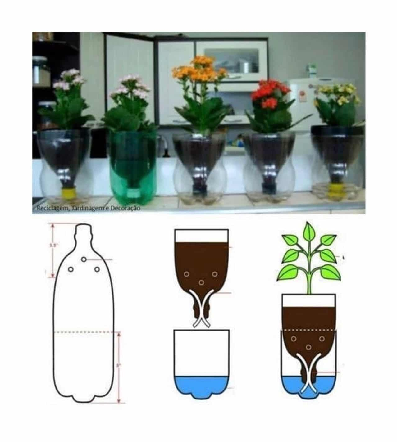 Automatic Plant Watering System - Seed starter smart diy watering planter